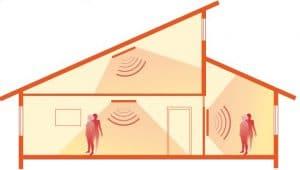 dove installare i pannelli riscaldamento infrarossi elettrico radiante a basso consumo