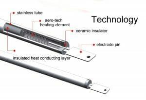 riscaldatore radiante infrarossi funzionamento AP