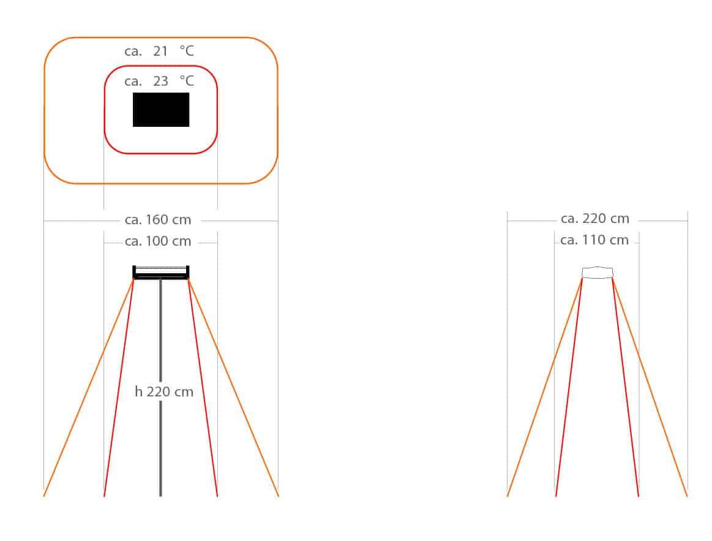 proiezione riscadalatore elettrico radiante infrarossi 2400Watt