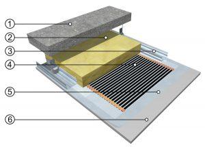 riscaldamento radiante a soffitto o parete stratigrafia di posa