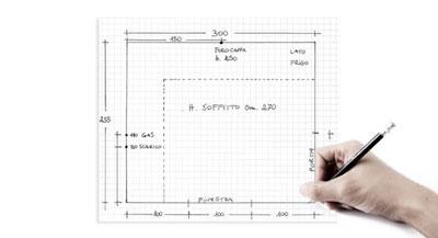 dimensionamento pannelli infrarossi