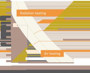 comfort termico per riscaldamento infrarossi elettrico