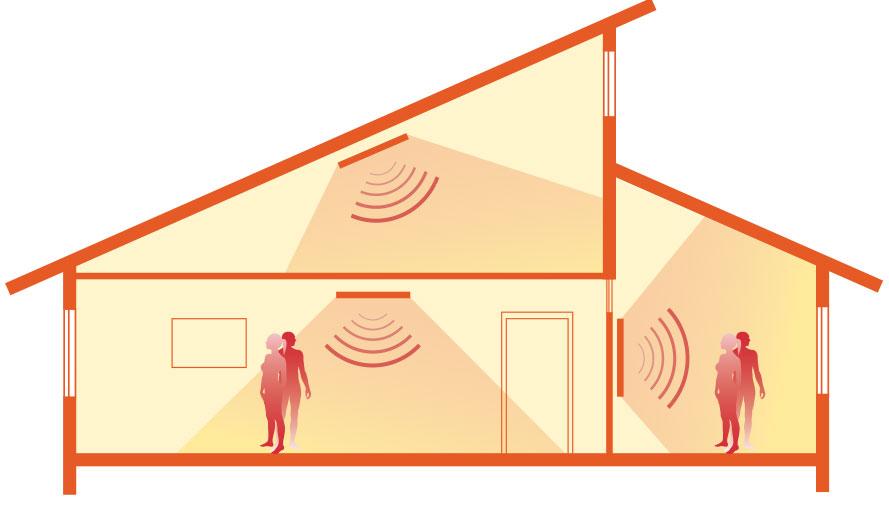 installazione pannelli infrarossi raffaello soffitto parete posizionamento per Riscaldamento elettrico a pavimaneto