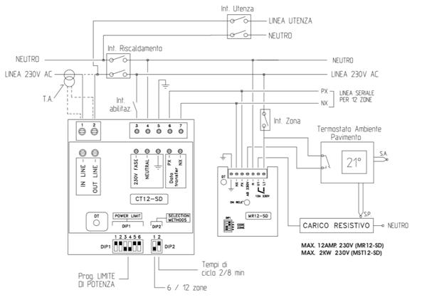 relè statico per centralina CT12-SD